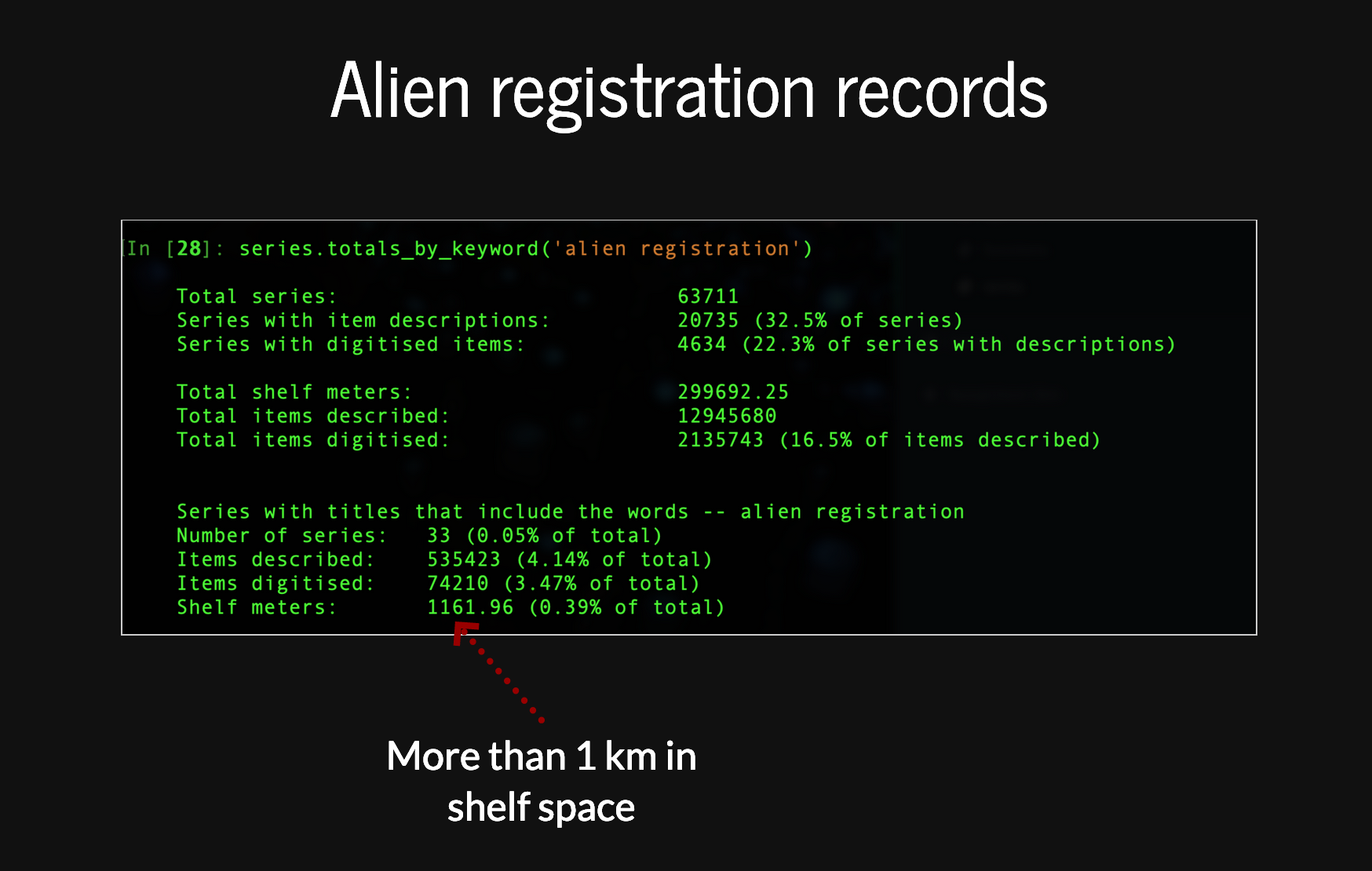 Aggregated data about series with the phrase alien registration