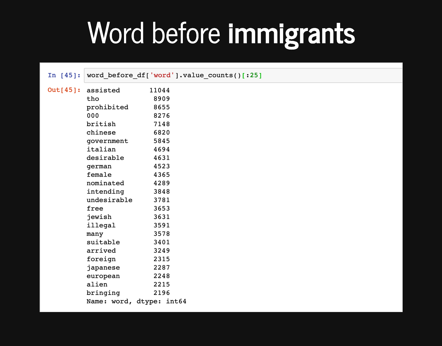 List of words appearing before immigrants by frequency
